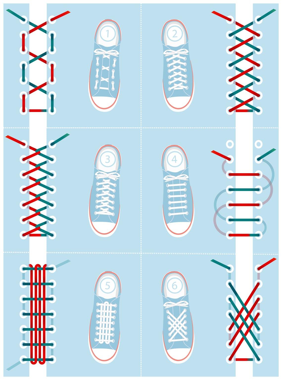 Angesagte Schnürtechniken für eure Sneaker