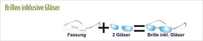Brille inklusive Gläser preiswert bei 1a-sehen bestellen