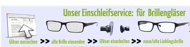 Individuelle Brillengläser für eure Fassung bei 1a-sehen