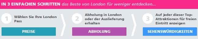 Den London Pass bekommst du ganz einfach auf der Webseite.